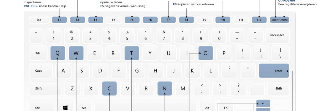 Overzicht van sneltoetsen in Business Central op een toetsenbord
